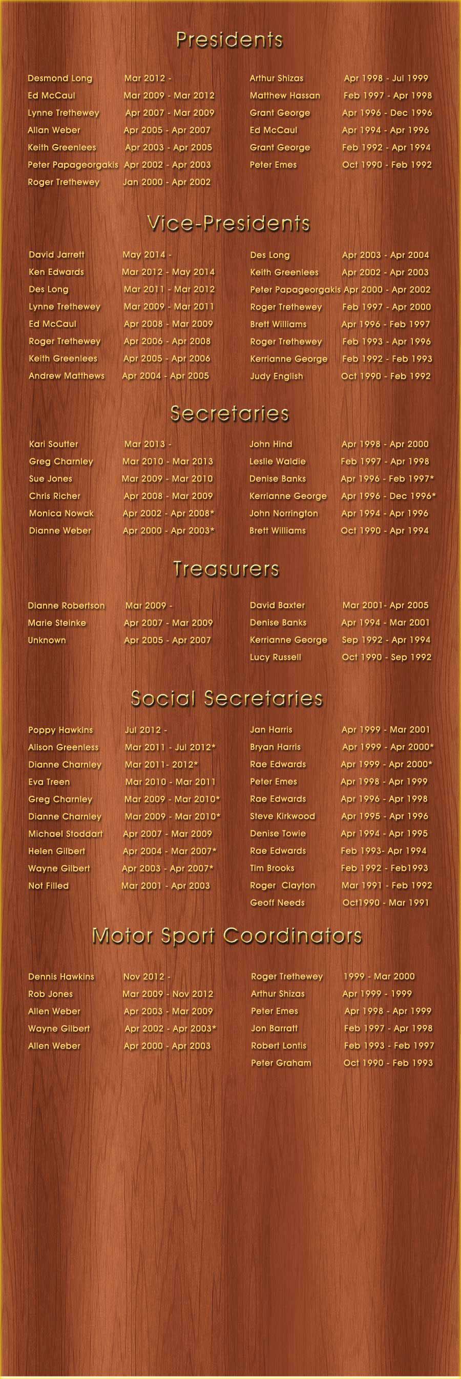 Presidents-Board-web